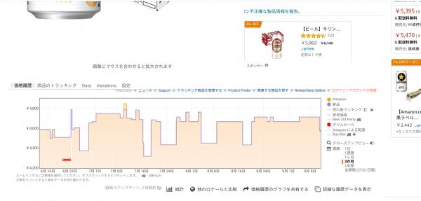 amazon-Keepa価格推移グラフ-0911